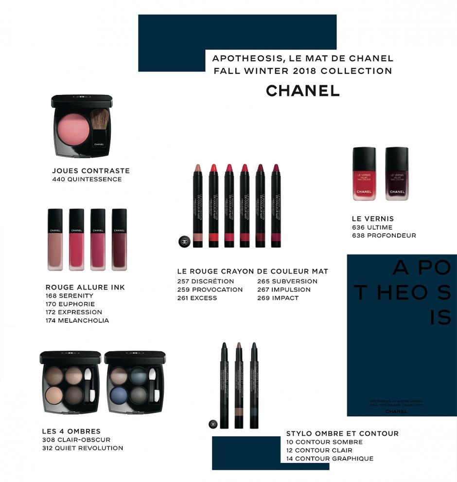 Chanel Apotheosis, Le Mat de Chanel