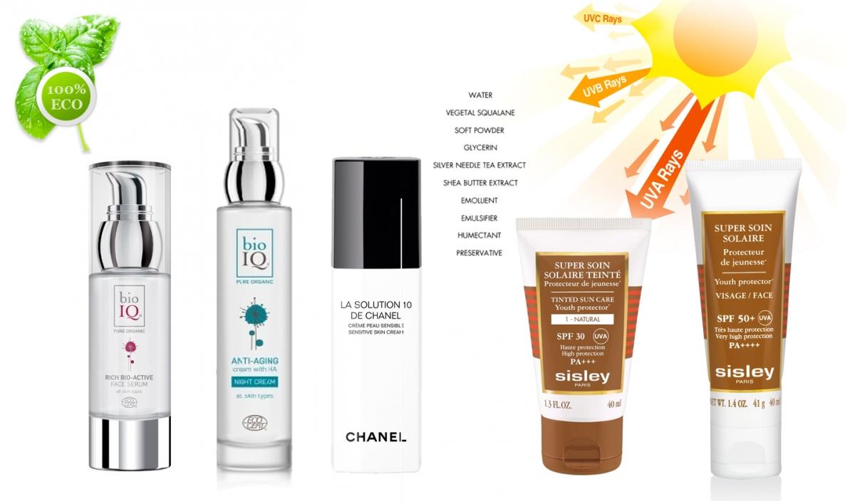 Kosmetyki Bio IQ, kosmetyki ekologiczne, Eco cert, Chanel La Solution 10, kosmetyki Sisley