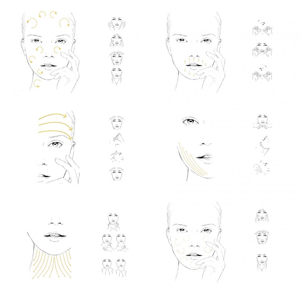 L\'Oreal Paris Olejkowy rytuał, masaż twarzy